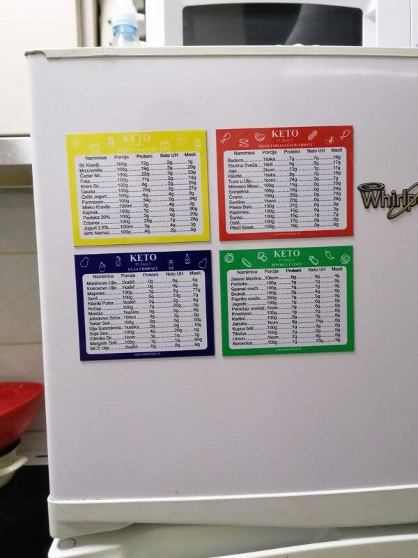 izuzetno korisni magneti lepo stoje na frizideru
