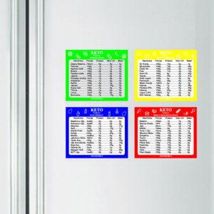 korisni keto magneti za frizider